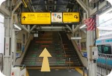 大森駅北改札を出ます。(エスカレーターは中央改札側にございます)